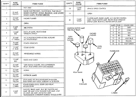 94 dodge caravan fuse diagram 1991 dodge caravan fuse box location