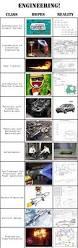 8 best funny images on pinterest civil engineering engineer