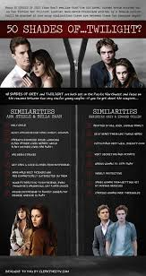 Shades Of Gray Fifty Shades Of Grey Vs Twilight Infographic Galleycat