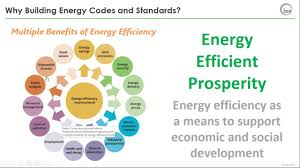 Mexico Road Map by 16 Roadmap For Building Energy Codes And Standards For Mexico