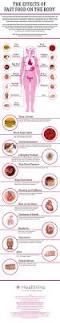 Nutrition Facts Label Worksheet Best 25 Fast Food Nutrition Ideas On Pinterest Healthy Fast