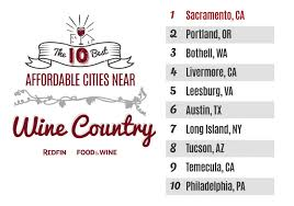Cheapest Safest Places To Live by The 10 Best Affordable Cities Near Wine Country Redfin