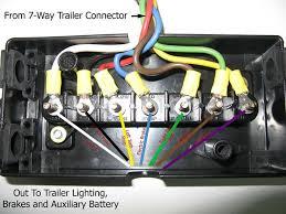 car wiring cargo trailers utility trailer wiring diagram