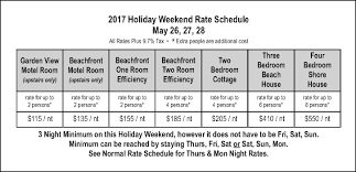 top mast resort rates and availability