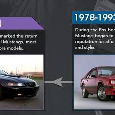 history of the ford mustang u0027s power fluctuations