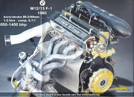 bmw 1 5 turbo f1 engine 61 best engine motor images on car bmw engines and