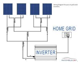 diy solar panel installation controller selection and batteries