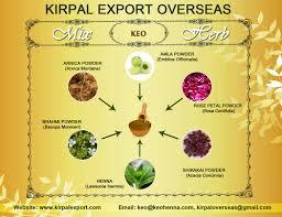 indian natural herbs amla brahmi shikakai bhringraj powder