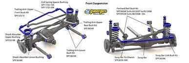 jeep jk suspension diagram superpro master kit for jeep wrangler jk superpro