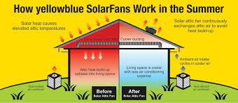 solar attic vent fan solar attic fans roof vents aes
