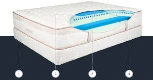 the best mattress for back pain you can buy online