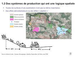 chambre d agriculture de l isere les spécificités de l agriculture à l urbanisation foncier et