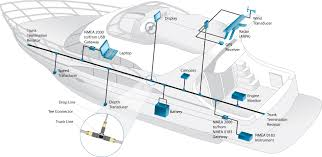 best electrical wiring diagram software boat building u0026amp