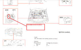 2001 Volvo S60 Fuse Box Volvo 850 1996 Battery Keeps Dying