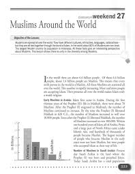 Interesting Muslim Facts Weekend Learning Series Islamic Studies Level 6 Mansur Ahmad