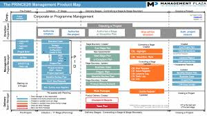 free business analysis work plan template social ff0084 01 1 cmerge