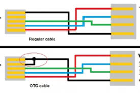 usb otg cable wiring diagram 4k wallpapers