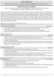 cheap resume writer sites for terrorism essays articles how