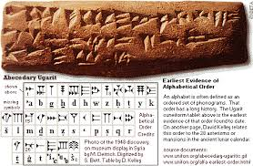 etymology where did the word alphabet come from