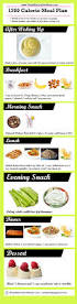 military diet four day off menu 1200 calorie meal plan