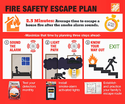 Fire Evacuation Plan For Care Homes by Living From The Heart Texas A U0026m Agrilife Extension Service