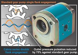 Haldex Barnes Gear Pump Taster Of Concentric Haldex Gear Pump Products Available From