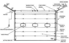 Overhead Door Safety Edge Sectional Overhead Doors Doorfix