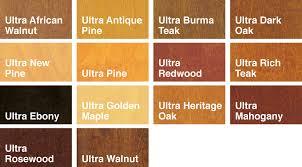 how to paint wooden floors uk carpet vidalondon