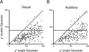 What Is The Square Root Of 1000 by Interval Tuning In The Primate Medial Premotor Cortex As A General