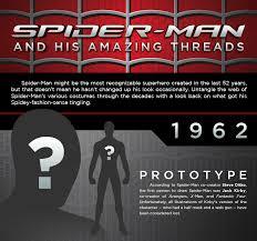 jack kirby quote comics marvel marvel comics spider man comic books infographics