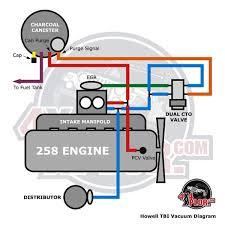 howell throttle body fuel injection tbi installation jeep cj 285