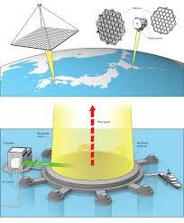 japan u0027s 25 year plan to put a gigawatt solar power farm in space