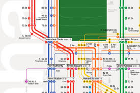 New York Mta Subway Map by Nyc Subway Map Reimagined To Be More Tourist Friendly Curbed Ny