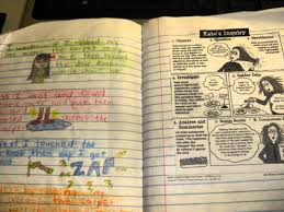 interactive student notebooks youtube