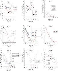 Desk Measurements by Case Study Bed Measurements