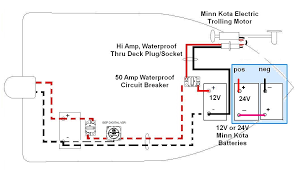motorguide xi5 wiring diagram diagram wiring diagrams for diy