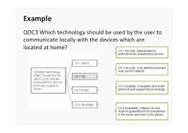 design criteria questions lapohip qoc questions options and criteria 516561343 2018
