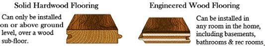 different types of hardwood floor