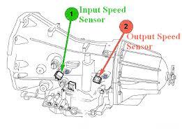 2005 dodge durango transmission problems dodge durango 5 7 2010 auto images and specification