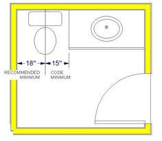 Minimum Size Requirements For Powder Rooms Is Simple Toilet Bathroom Fixture Sizes