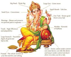 the 25 best lord ganesha names ideas on pinterest names of