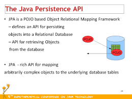 Object Relational Mapping Why Osgi Matters For Enterprise Java Infrastructures Ppt Download