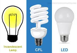 led vs light bulb incandescent l vs cfl vs led electricalcommunity blog