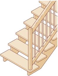 aufgesattelte treppen treppentypen schreinerei boneberger e k