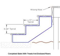 What Is Standard Handrail Height Deck Stairs U0026 Steps Code Requirements Decks Com Yard