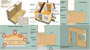 sip panels advantages and use in construction u2013 architecture