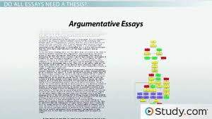 what is a thesis statement video u0026 lesson transcript study com
