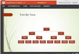 Powerpoint Template Creator family tree chart maker template for powerpoint