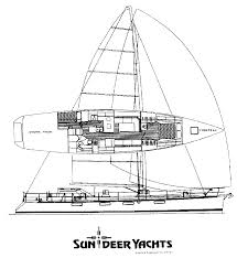 sundeer 56 60 review super offshore sailing machine waves