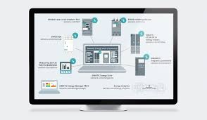 simatic energy suite simatic energy management software